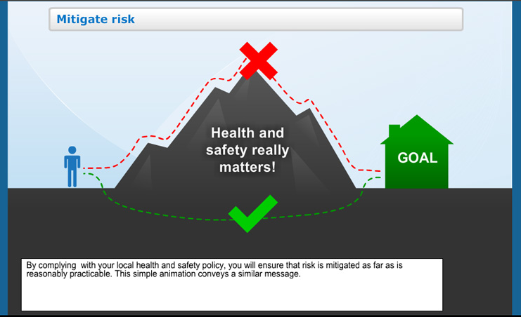 health and safety in social care setting essay Unit 504 develop health and safety and risk management policies procedures and  unit 518 assess the individual in a health and social care setting 71.